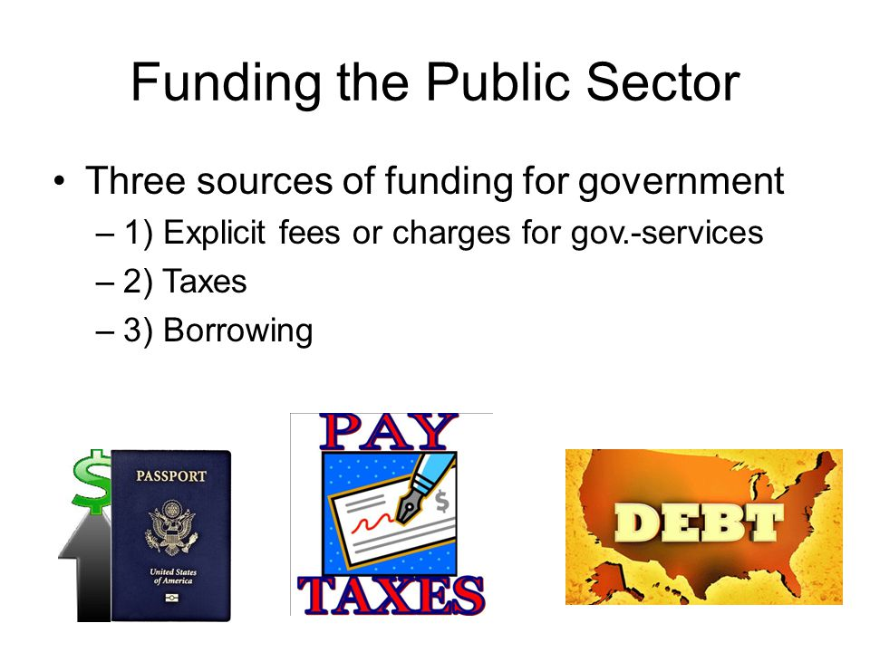 Funding the Public Sector Three sources of funding for government –1) Explicit fees or charges for gov.-services –2) Taxes –3) Borrowing