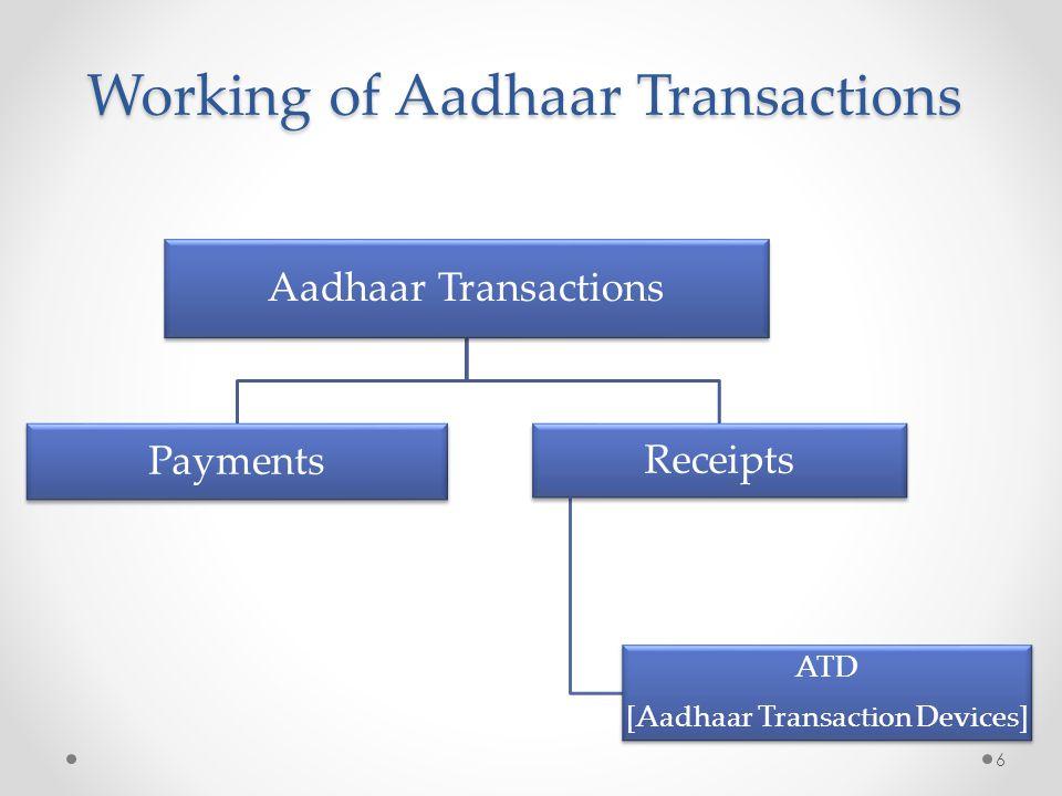 Working of Aadhaar Transactions 6 Aadhaar Transactions Payments Receipts ATD [Aadhaar Transaction Devices]