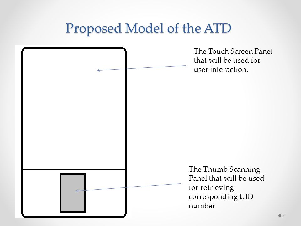 7 Proposed Model of the ATD The Touch Screen Panel that will be used for user interaction. The Thumb Scanning Panel that will be used for retrieving c