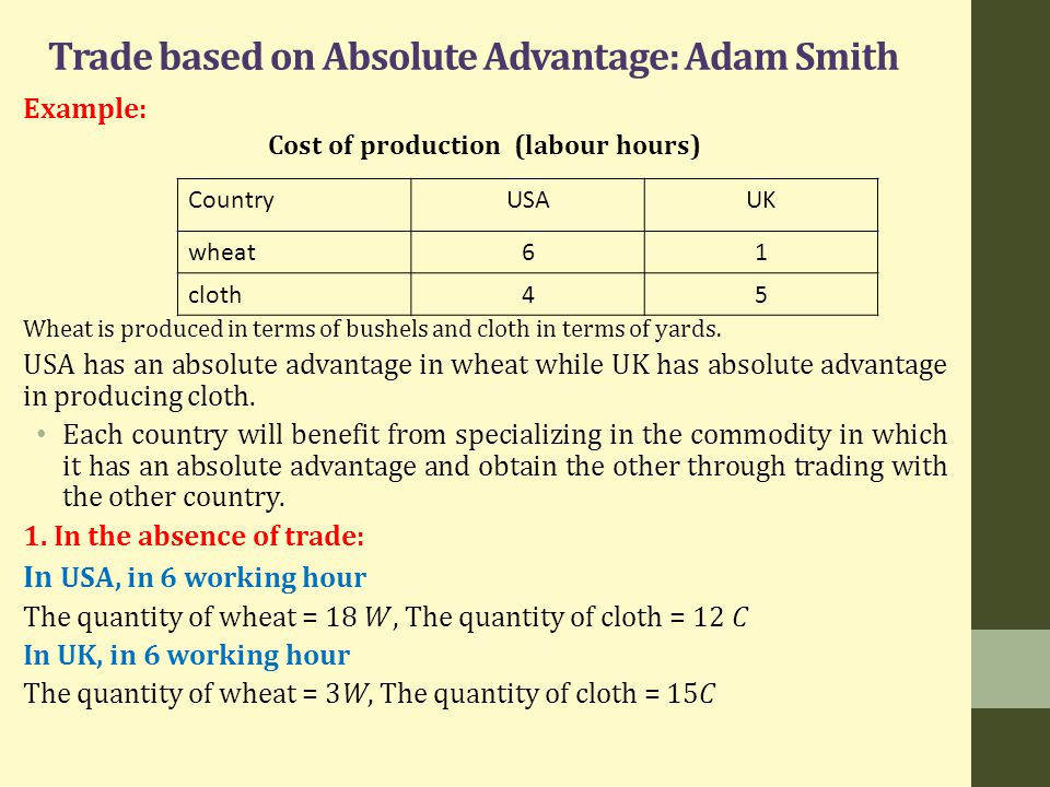 Trade based on Absolute Advantage: Adam Smith CountryUSAUK wheat61 cloth45