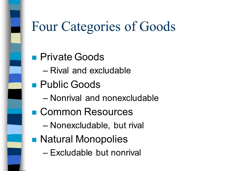 Four Categories of Goods n Private Goods –Rival and excludable n Public Goods –Nonrival and nonexcludable n Common Resources –Nonexcludable, but rival n Natural Monopolies –Excludable but nonrival