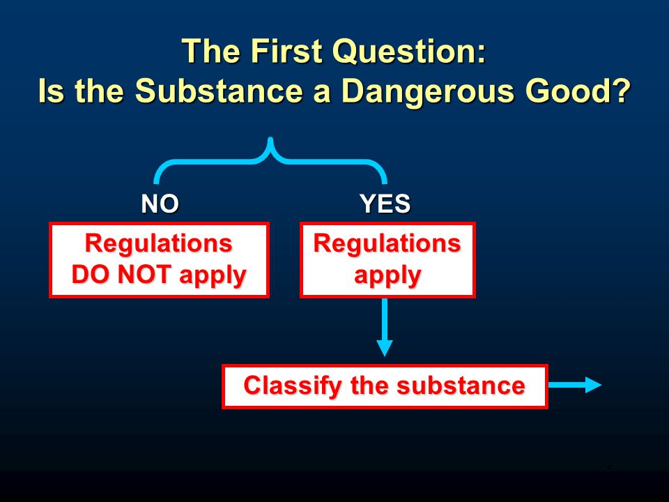 5 The First Question: Is the Substance a Dangerous Good.