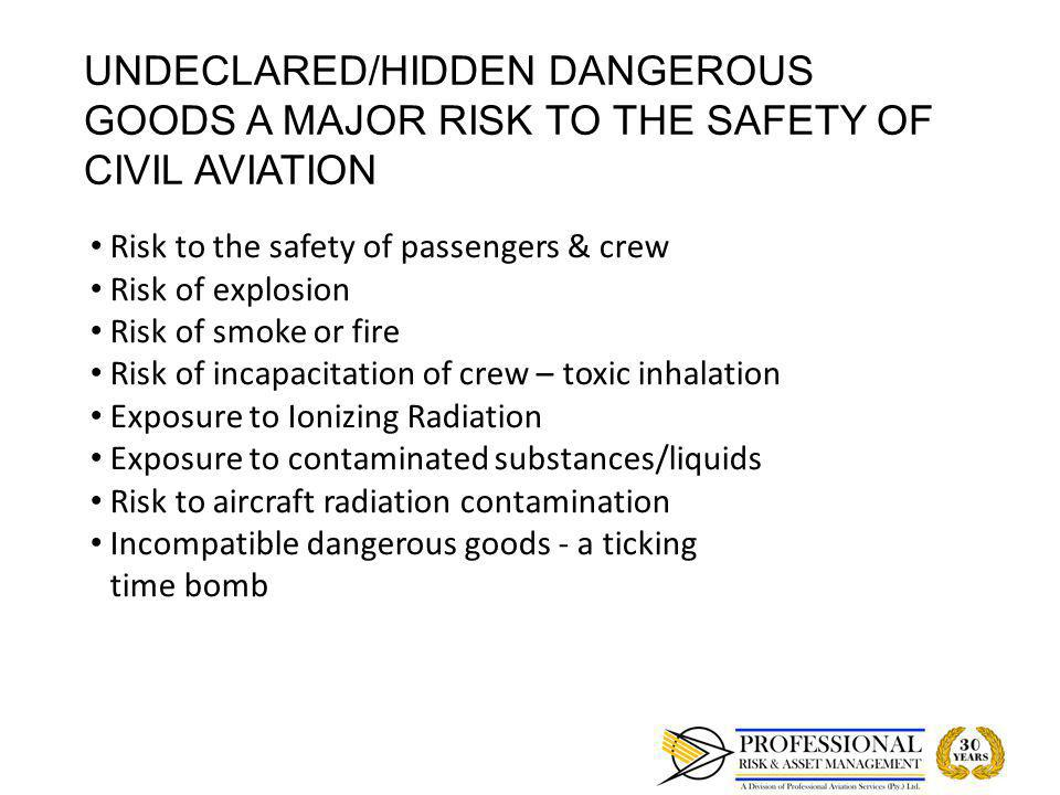 UNDECLARED/HIDDEN DANGEROUS GOODS A MAJOR RISK TO THE SAFETY OF CIVIL AVIATION Risk to the safety of passengers & crew Risk to the safety of passenger