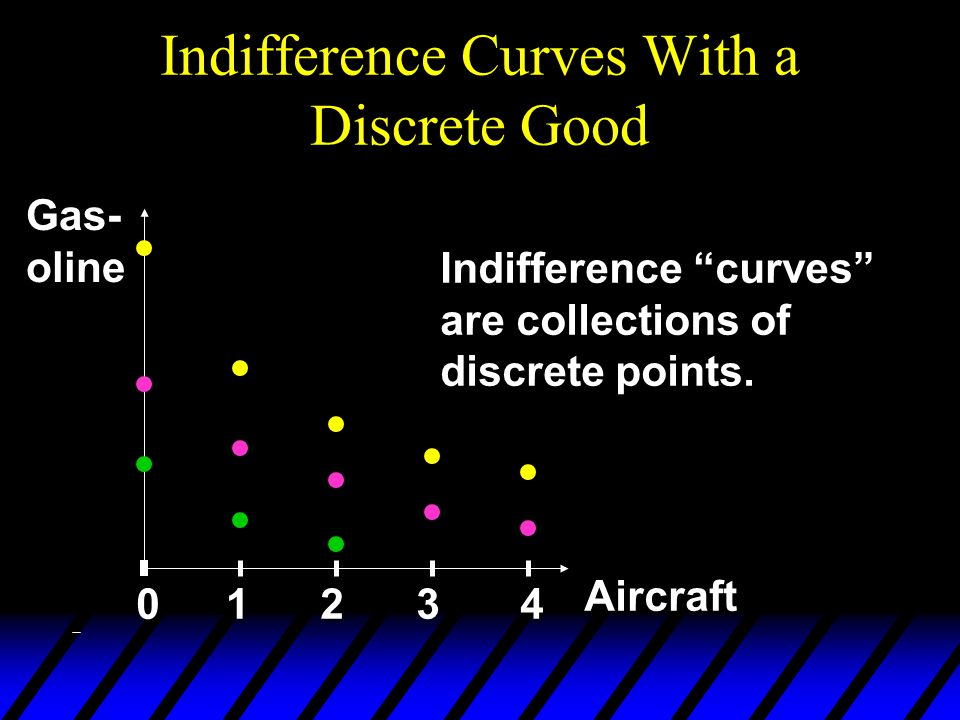 Indifference Curves With a Discrete Good Gas- oline Aircraft 01234 Indifference curves are collections of discrete points.
