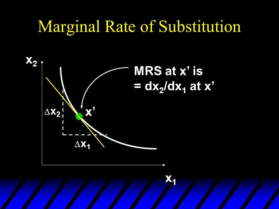 Marginal Rate of Substitution x2x2x2x2 x1x1x1x1 MRS at x is = dx 2 /dx 1 at x x 2 x 1 x