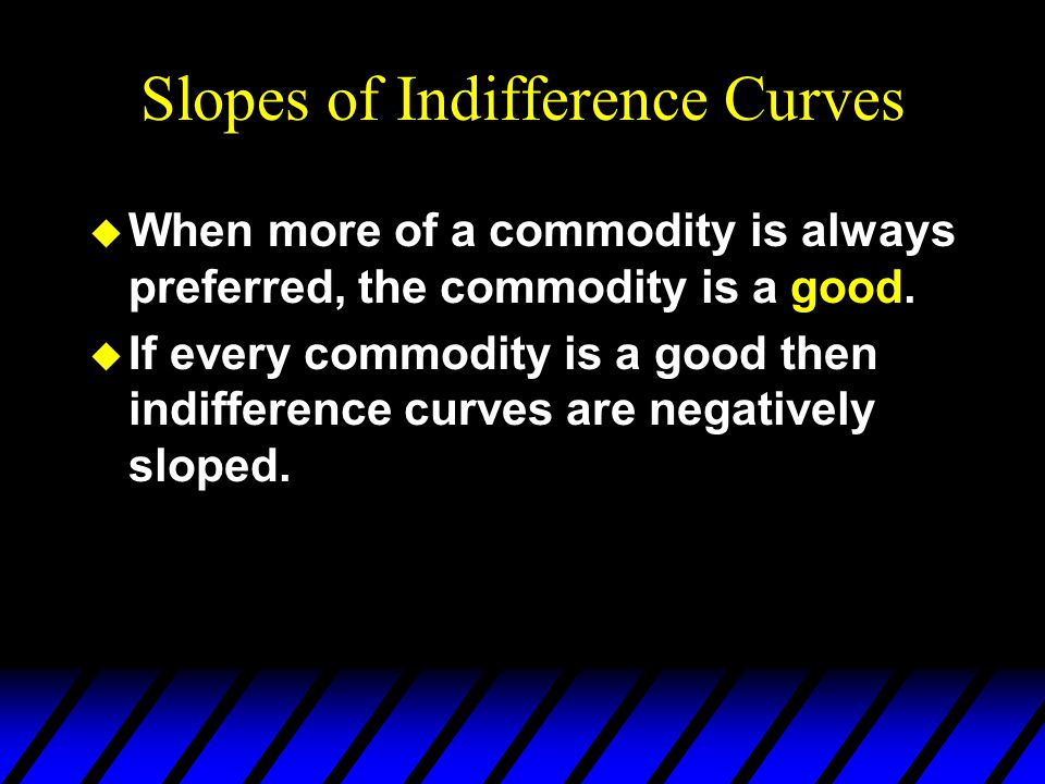Slopes of Indifference Curves Better Worse Good 2 Good 1 Two goods a negatively sloped indifference curve.