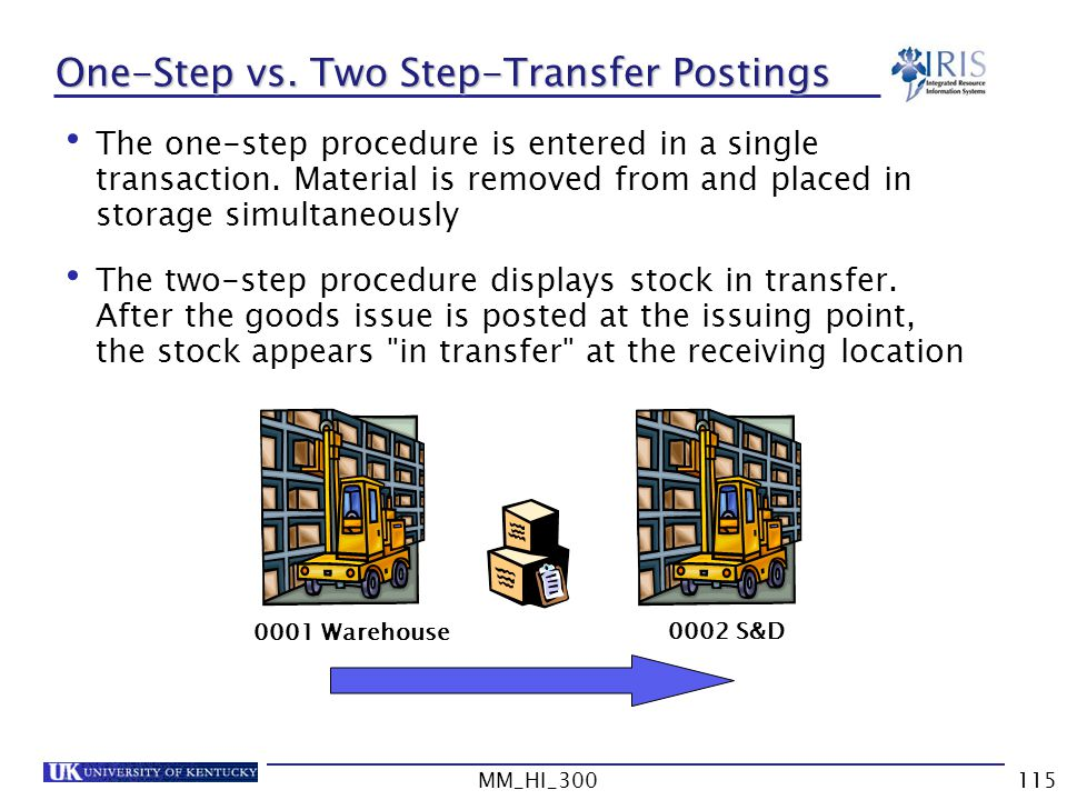 MM_HI_300115 One-Step vs.