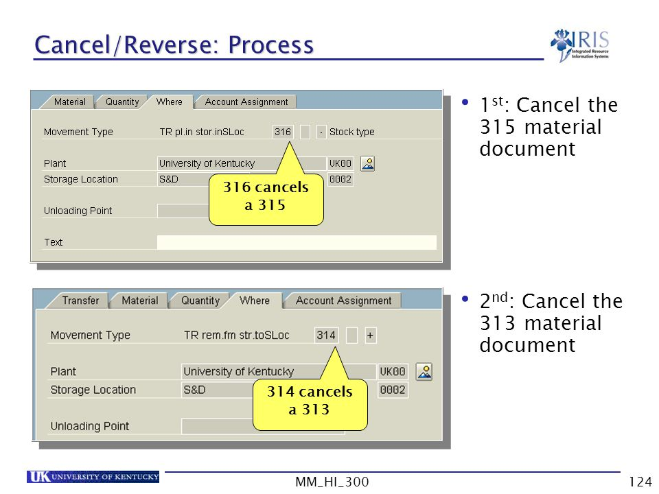 MM_HI_300124 Cancel/Reverse: Process 1 st : Cancel the 315 material document 2 nd : Cancel the 313 material document 314 cancels a 313 316 cancels a 315