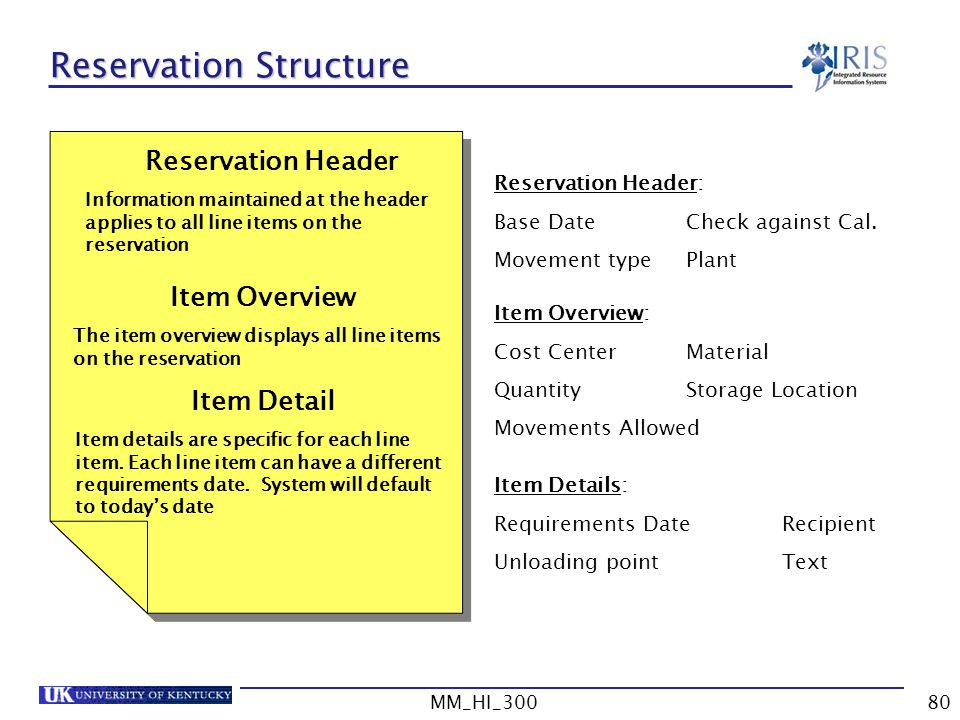 MM_HI_30080 Reservation Structure Reservation Header: Base DateCheck against Cal.