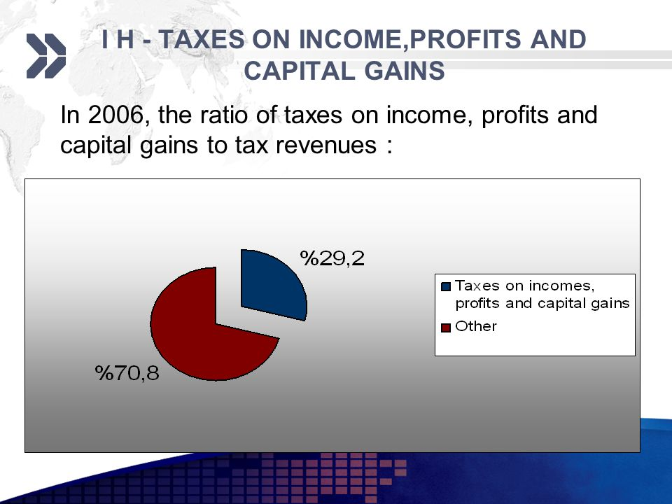 I H - TAXES ON INCOME,PROFITS AND CAPITAL GAINS In 2006, the ratio of taxes on income, profits and capital gains to tax revenues :