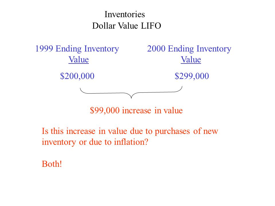 Inventories Dollar Value LIFO 1999 Ending Inventory Value 2000 Ending Inventory Value $200,000$299,000 $99,000 increase in value Is this increase in value due to purchases of new inventory or due to inflation.