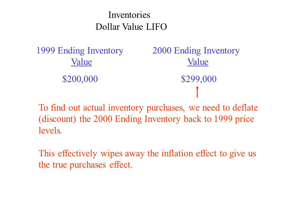 Inventories Dollar Value LIFO 1999 Ending Inventory Value 2000 Ending Inventory Value $200,000$299,000 To find out actual inventory purchases, we need to deflate (discount) the 2000 Ending Inventory back to 1999 price levels.