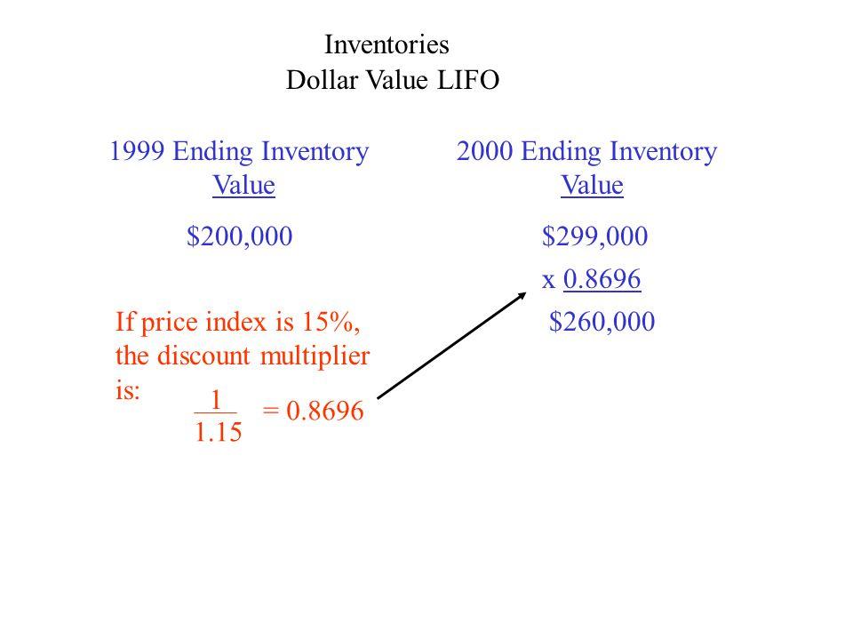Inventories Dollar Value LIFO 1999 Ending Inventory Value 2000 Ending Inventory Value $200,000$299,000 If price index is 15%, the discount multiplier