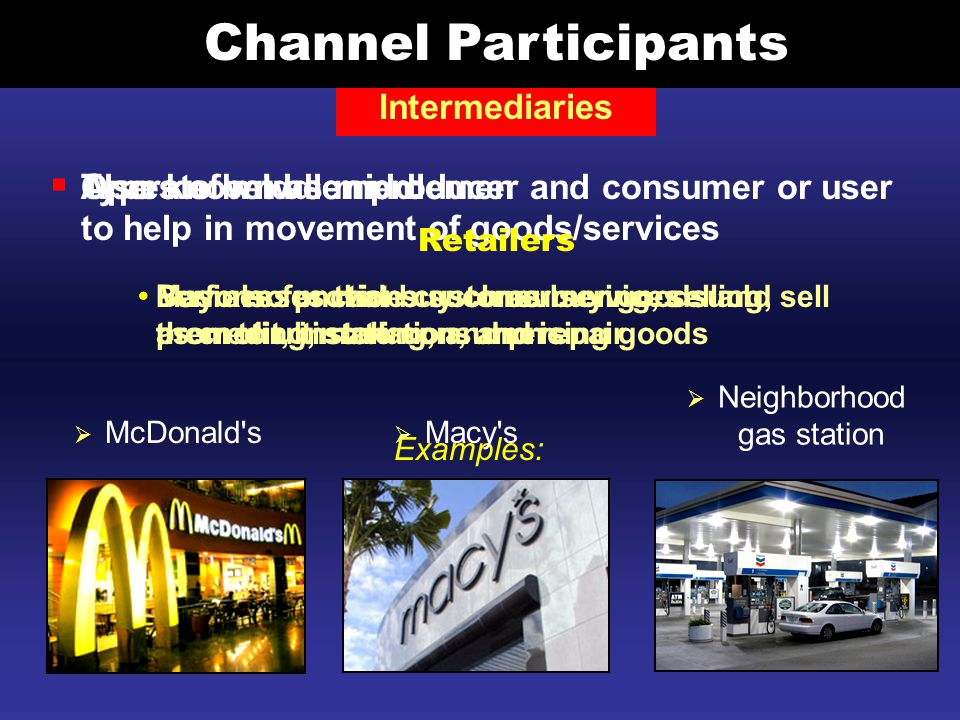 Operate between producer and consumer or user to help in movement of goods/services Retailers McDonald s Intermediaries Channel Participants Also known as middlemen Types of middlemen: Businesses that buy consumer goods and sell them to ultimate consumers Perform functions such as buying, selling, promoting, storing, and pricing goods May also provide customer services such as credit, installation, and repair Examples: Macy s Neighborhood gas station