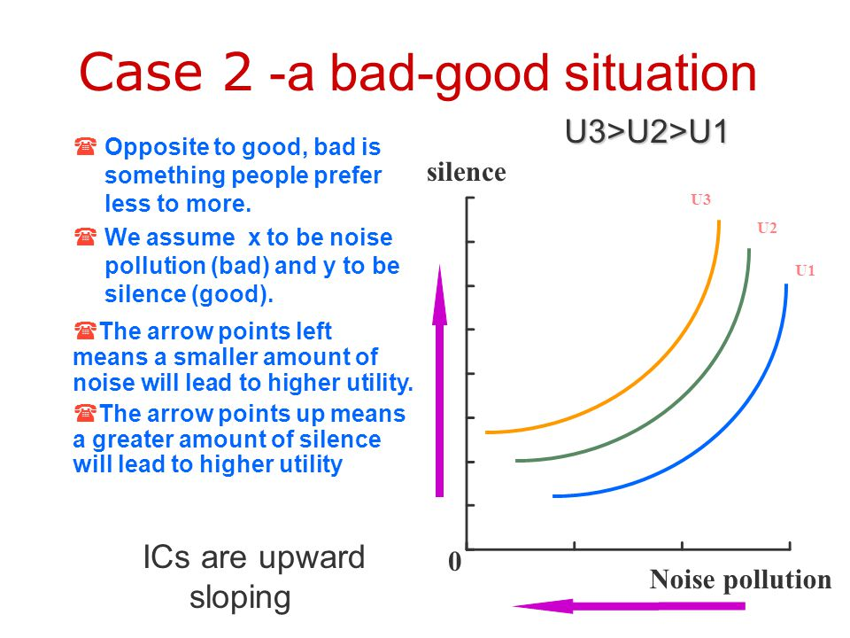 Case 2 -a bad-good situation Opposite to good, bad is something people prefer less to more.