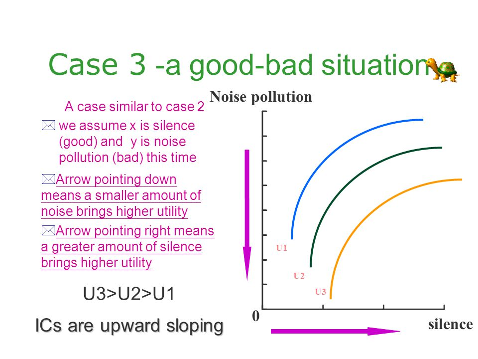 Case 2 -a bad-good situation Opposite to good, bad is something people prefer less to more. We assume x to be noise pollution (bad) and y to be silenc