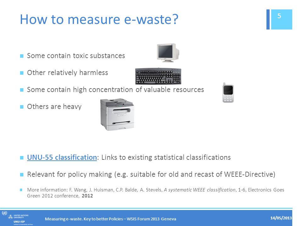 How to measure e-waste.6 Sales Stock E-waste Measuring e-waste.
