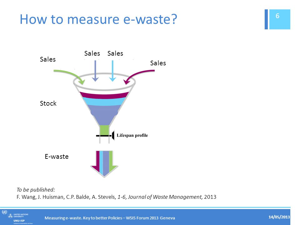 How to measure e-waste. 6 Sales Stock E-waste Measuring e-waste.