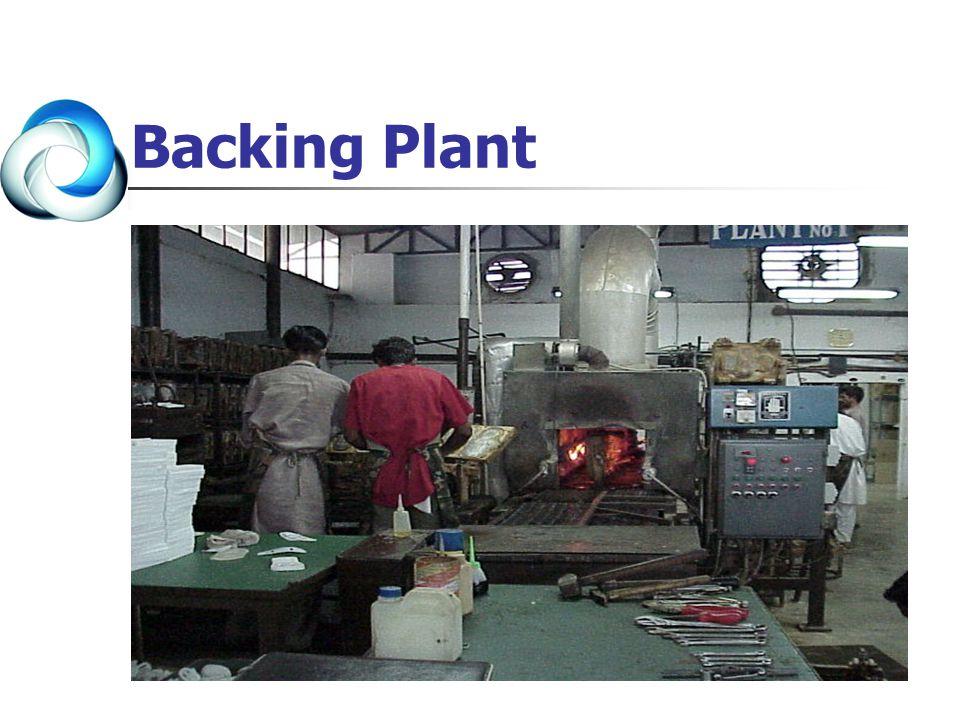 Backing Plant