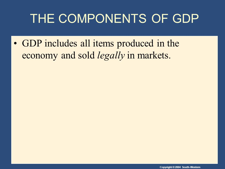 Copyright © 2004 South-Western THE COMPONENTS OF GDP GDP includes all items produced in the economy and sold legally in markets.