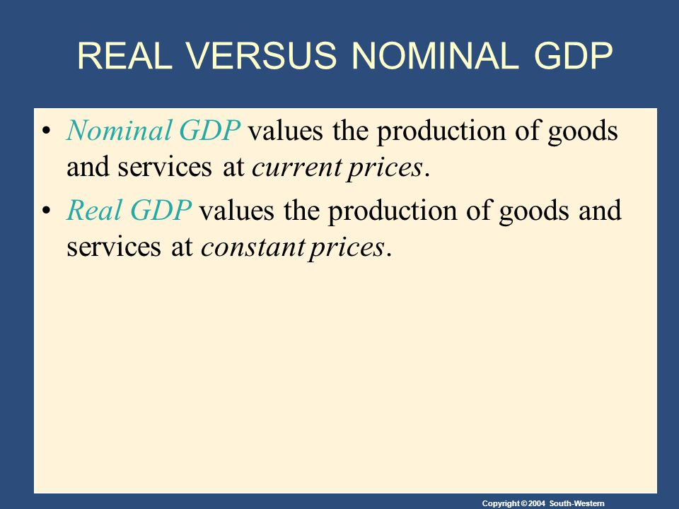 Copyright © 2004 South-Western REAL VERSUS NOMINAL GDP Nominal GDP values the production of goods and services at current prices. Real GDP values the