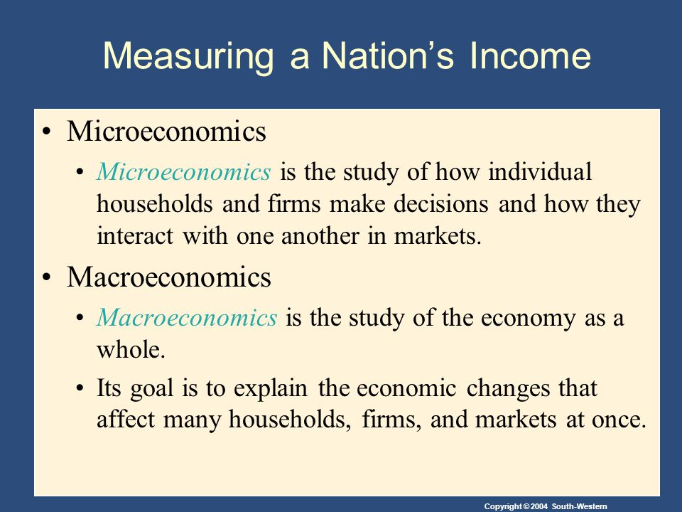 Copyright © 2004 South-Western Measuring a Nations Income Microeconomics Microeconomics is the study of how individual households and firms make decis