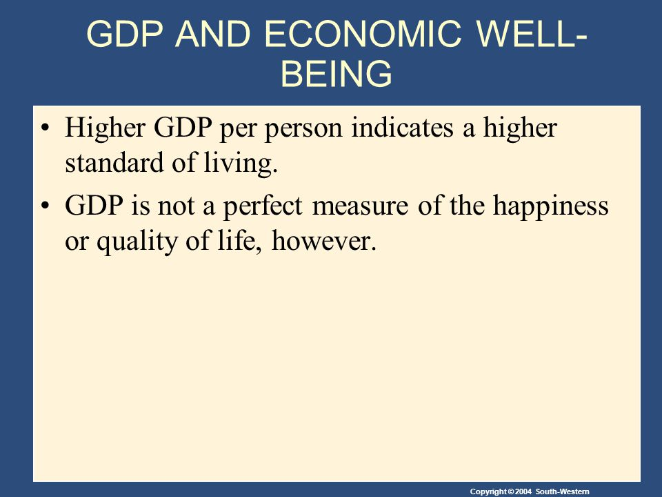 Copyright © 2004 South-Western GDP AND ECONOMIC WELL- BEING Higher GDP per person indicates a higher standard of living. GDP is not a perfect measure