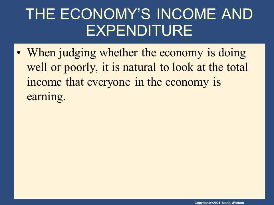 Copyright © 2004 South-Western THE ECONOMYS INCOME AND EXPENDITURE When judging whether the economy is doing well or poorly, it is natural to look at