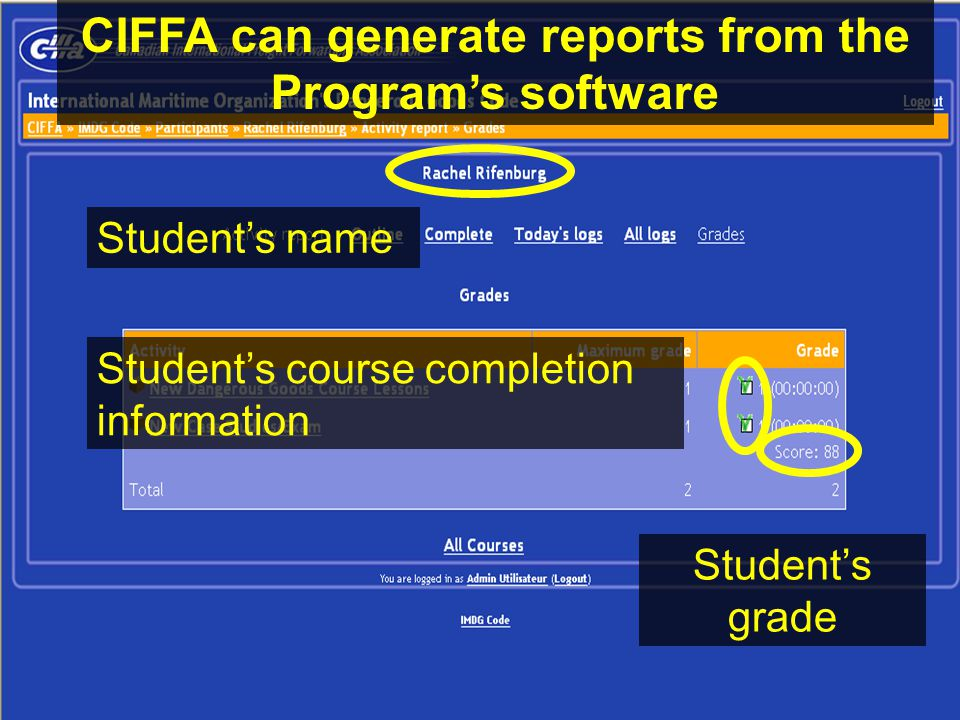 September 2005© CIFFA31 CIFFA can generate reports from the Programs software Students name Students course completion information Students grade