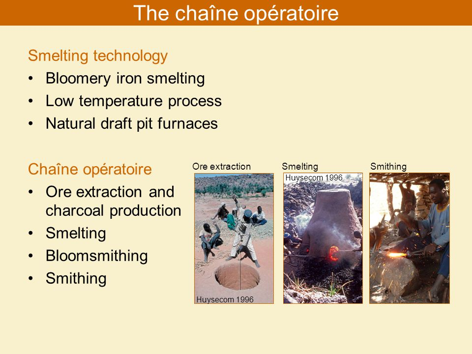 Smelting technology Bloomery iron smelting Low temperature process Natural draft pit furnaces Chaîne opératoire Ore extraction and charcoal production Smelting Bloomsmithing Smithing The chaîne opératoire Ore extractionSmeltingSmithing Huysecom 1996