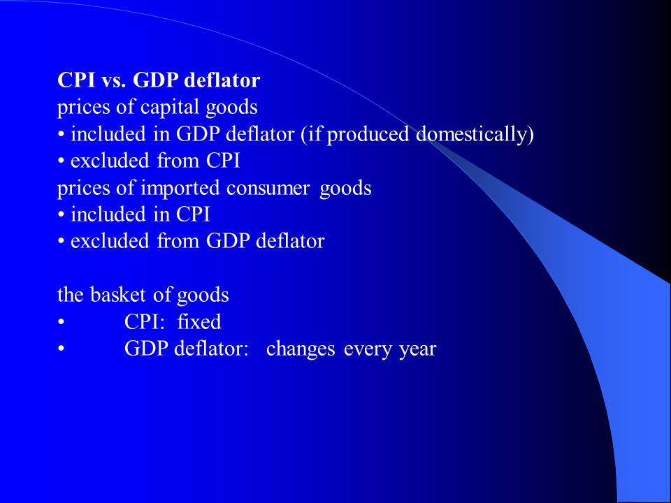 Nominal GDP billionsPrice index (1992=100)Real GDP billions 1959$ 507.223.0$______ 1964663.024.6$______ 1967833.626.6$______ 19731382.635.4$______ 198