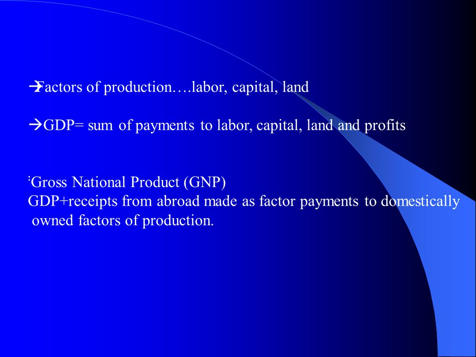 Factors of production….labor, capital, land GDP= sum of payments to labor, capital, land and profits Gross National Product (GNP) GDP+receipts from abroad made as factor payments to domestically owned factors of production.