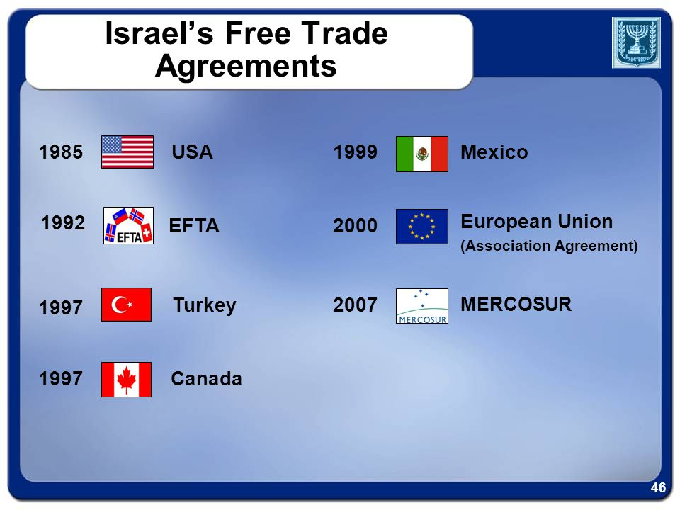 Israels Free Trade Agreements 46 1985 1992 1997 European Union (Association Agreement) USA EFTA Canada Turkey Mexico MERCOSUR 1999 2000 2007