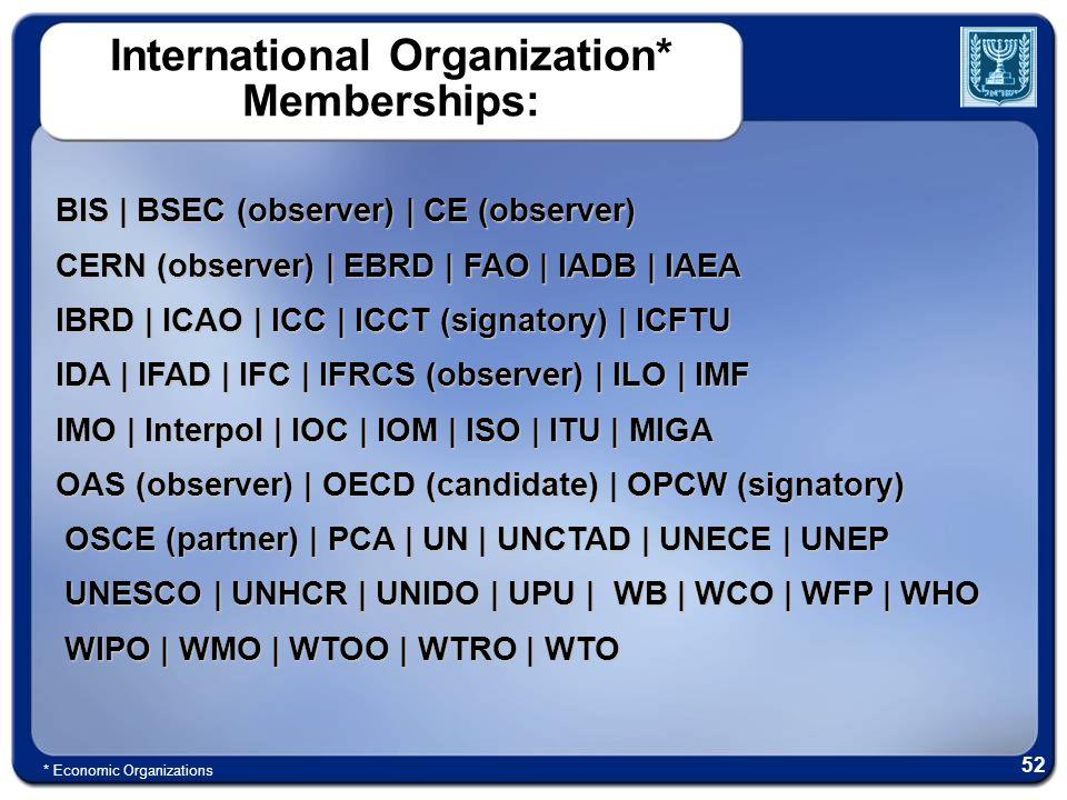International Organization* Memberships: BIS | BSEC (observer) | CE (observer) CERN (observer) | EBRD | FAO | IADB | IAEA IBRD | ICAO | ICC | ICCT (signatory) | ICFTU IDA | IFAD | IFC | IFRCS (observer) | ILO | IMF IMO | Interpol | IOC | IOM | ISO | ITU | MIGA OAS (observer) | OECD (candidate)OPCW (signatory) OAS (observer) | OECD (candidate) | OPCW (signatory) OSCE (partner) | PCA | UN | UNCTAD | UNECE | UNEP OSCE (partner) | PCA | UN | UNCTAD | UNECE | UNEP UNESCO | UNHCR | UNIDO | UPU | WB | WCO | WFP | WHO UNESCO | UNHCR | UNIDO | UPU | WB | WCO | WFP | WHO WIPO | WMO | WTOO | WTRO | WTO WIPO | WMO | WTOO | WTRO | WTO * Economic Organizations 52