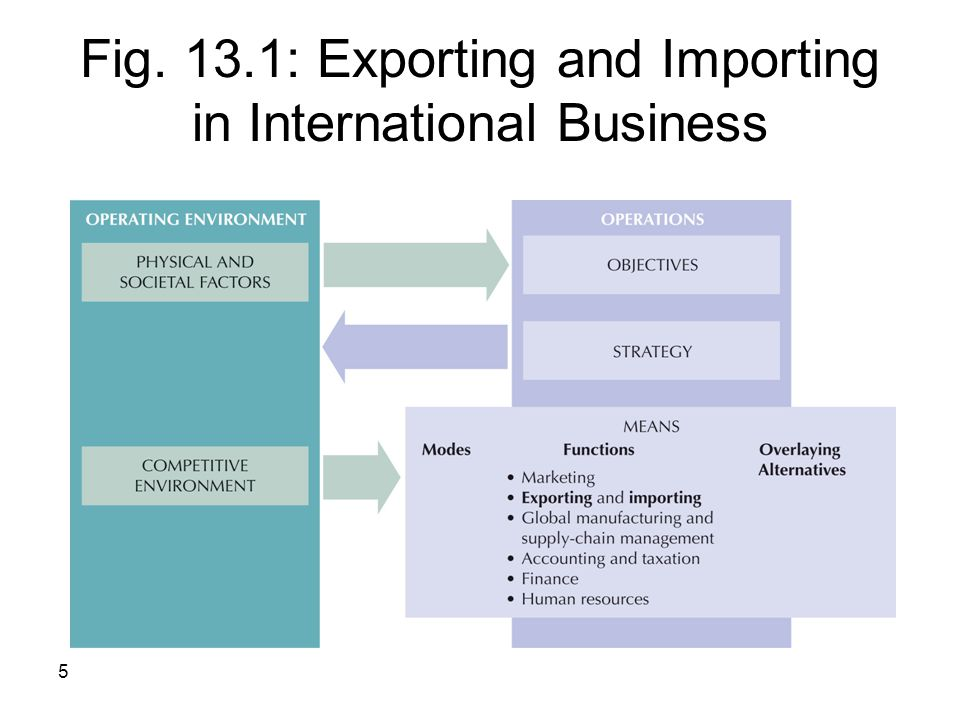 16 Strategic Advantages of Imports Decrease costs and increase competitiveness and profitability Secure essential inputs and products Secure higher quality products, supplies, materials, and/or components Minimize risk and investment Diversify suppliers Importing requires expertise in dealing with government institutions, particularly customs agencies, as well as the documentation process.