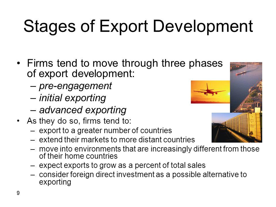 20 An Import Business Plan I.Executive Summary: key elements II.