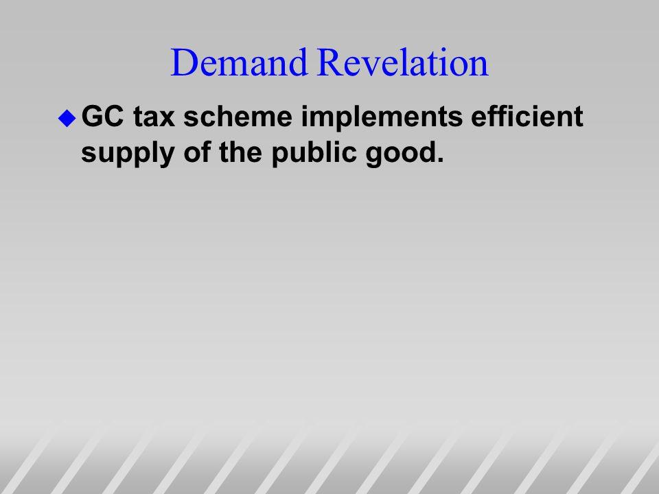 Demand Revelation u GC tax scheme implements efficient supply of the public good.