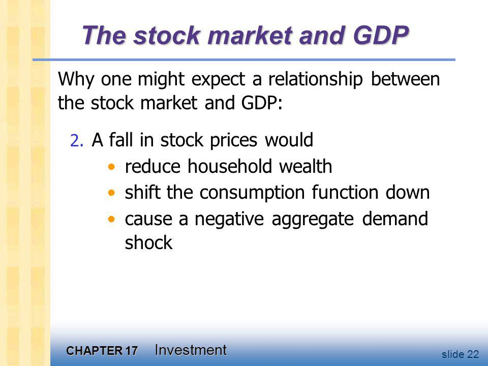 CHAPTER 17 Investment slide 22 The stock market and GDP Why one might expect a relationship between the stock market and GDP: 2.