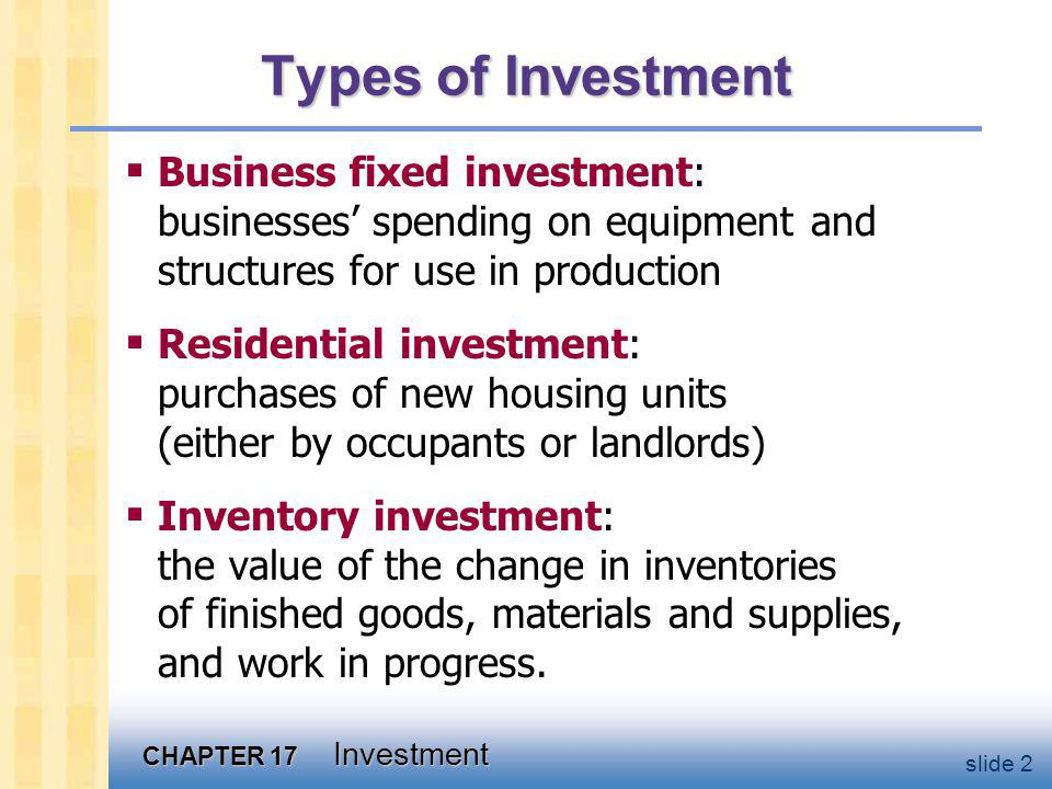 CHAPTER 17 Investment slide 2 Types of Investment Business fixed investment: businesses spending on equipment and structures for use in production Residential investment: purchases of new housing units (either by occupants or landlords) Inventory investment: the value of the change in inventories of finished goods, materials and supplies, and work in progress.