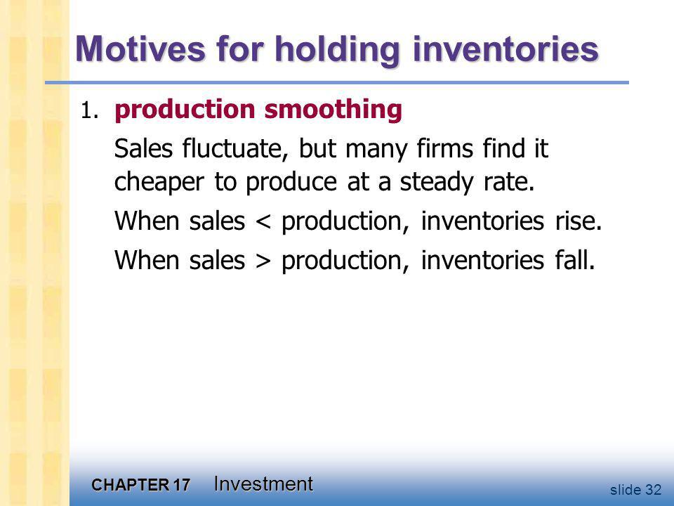 CHAPTER 17 Investment slide 32 Motives for holding inventories 1.