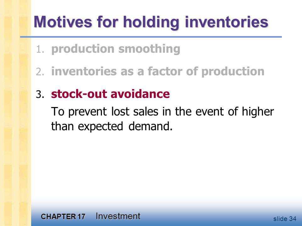 CHAPTER 17 Investment slide 34 Motives for holding inventories 3.