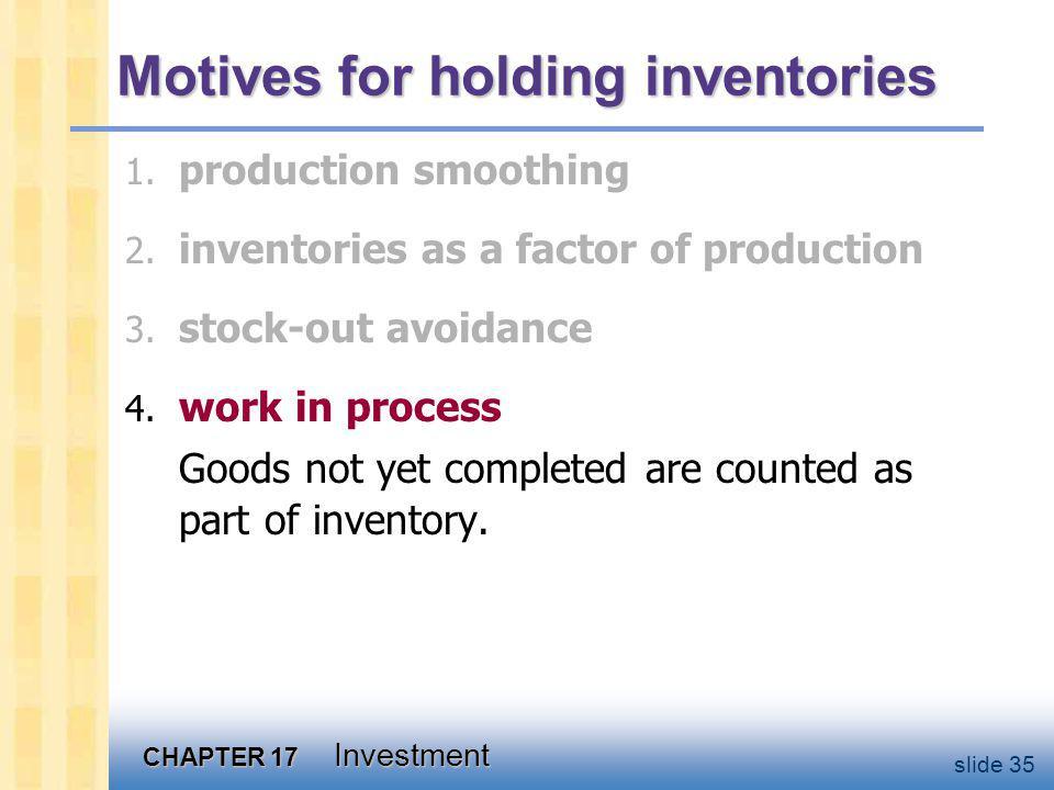 CHAPTER 17 Investment slide 35 Motives for holding inventories 4.