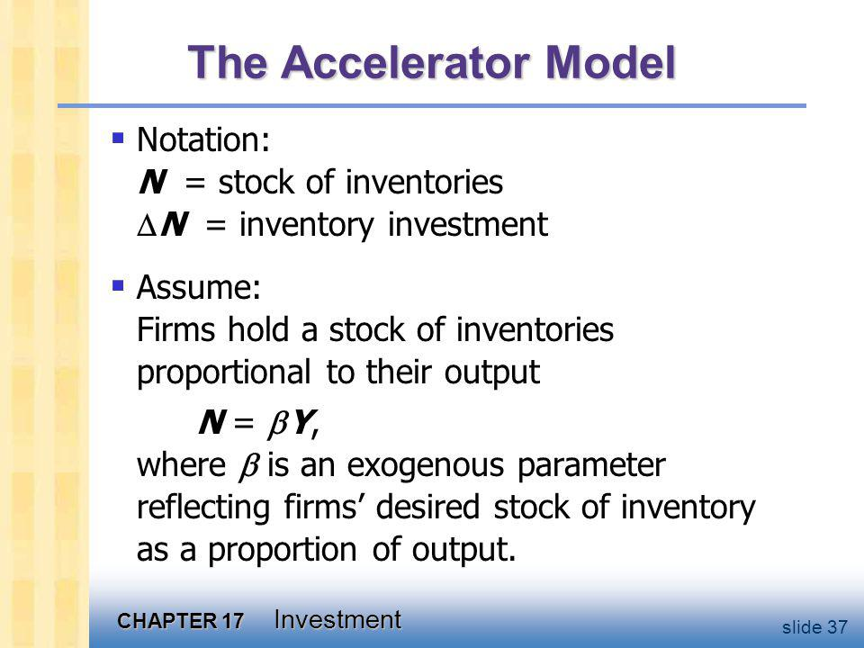 CHAPTER 17 Investment slide 37 The Accelerator Model Notation: N = stock of inventories N = inventory investment Assume: Firms hold a stock of inventories proportional to their output N = Y, where is an exogenous parameter reflecting firms desired stock of inventory as a proportion of output.