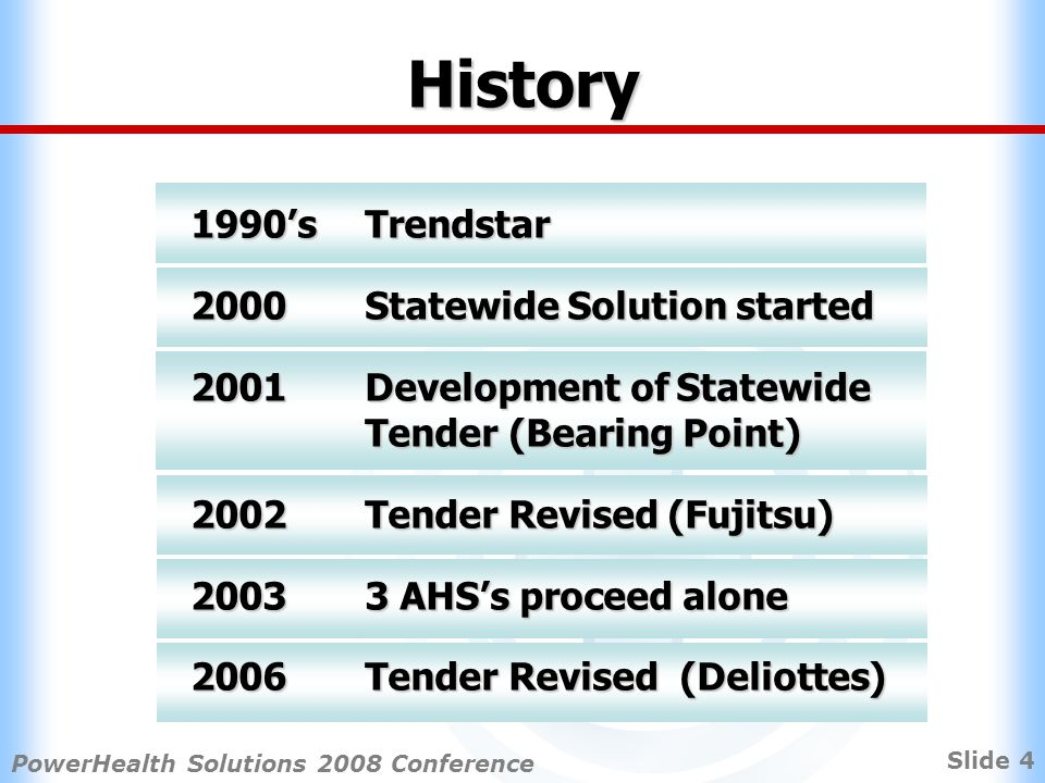 Slide 4 PowerHealth Solutions 2008 Conference History 1990sTrendstar 2000Statewide Solution started 2001Development of Statewide Tender (Bearing Point) 2002Tender Revised (Fujitsu) 20033 AHSs proceed alone 2006Tender Revised (Deliottes)