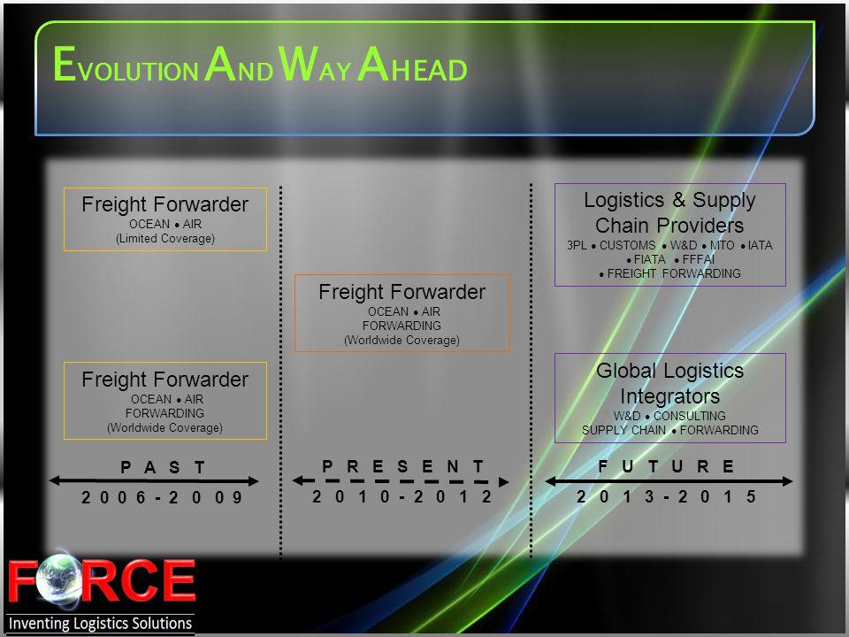 Logistics & Supply Chain Providers 3PL CUSTOMS W&D MTO IATA FIATA FFFAI FREIGHT FORWARDING P A S T 2 0 0 6 - 2 0 0 9 P R E S E N T 2 0 1 0 - 2 0 1 2 F