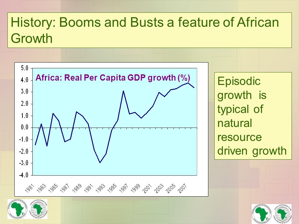 History: Booms and Busts a feature of African Growth Africa: Real Per Capita GDP growth (%) Episodic growth is typical of natural resource driven growth