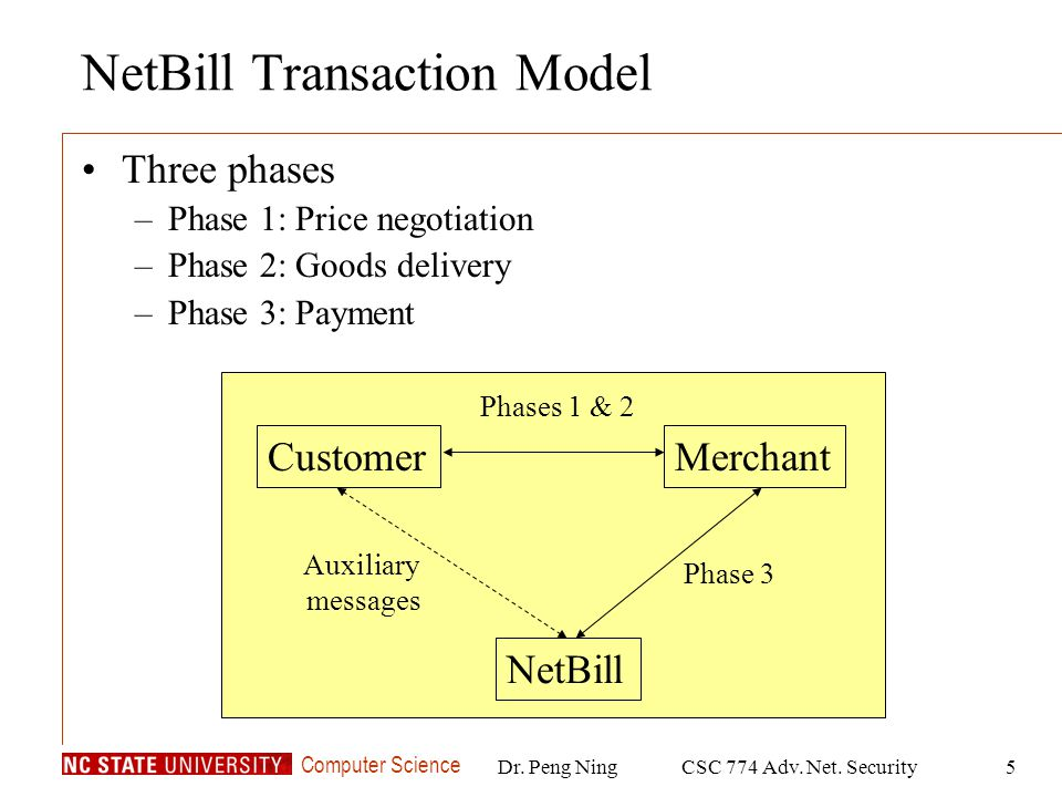 Computer Science Dr. Peng NingCSC 774 Adv. Net. Security5 NetBill Transaction Model Three phases –Phase 1: Price negotiation –Phase 2: Goods delivery