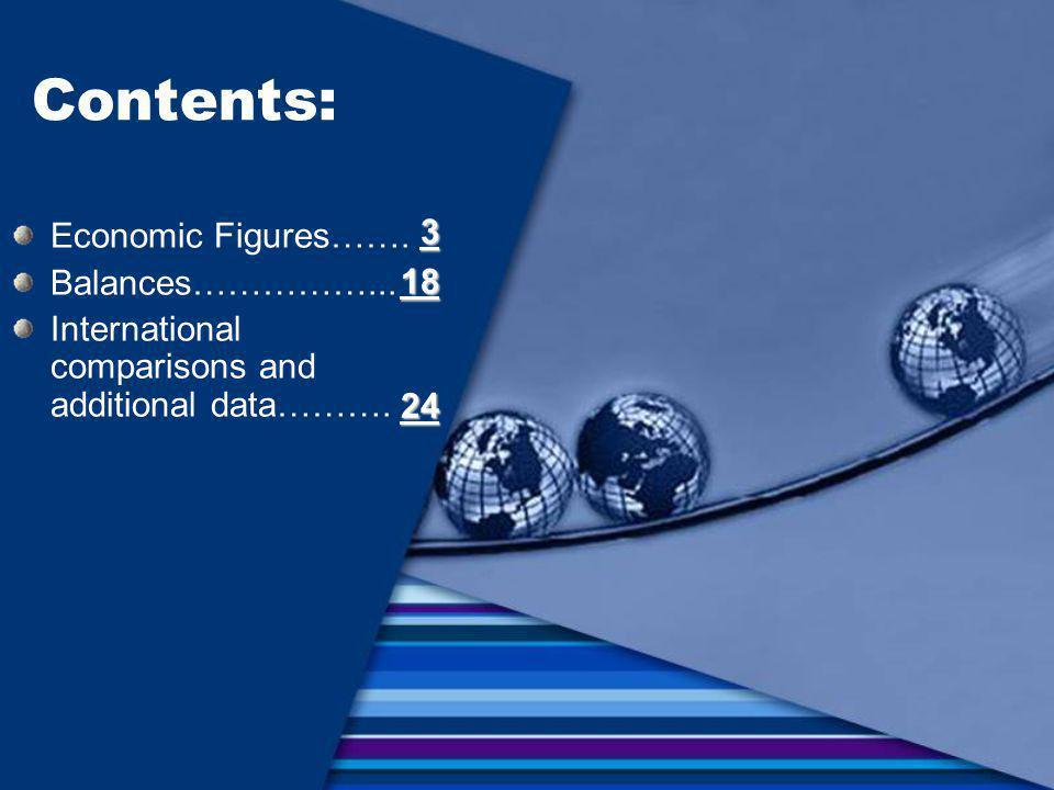 Source: Ministry of Finance Gross Tax Burden (% of GDP) 23 Balances