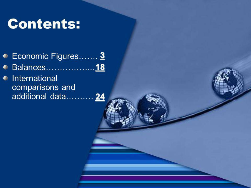 Contents: Economic Figures……. Balances……………... International comparisons and additional data……….
