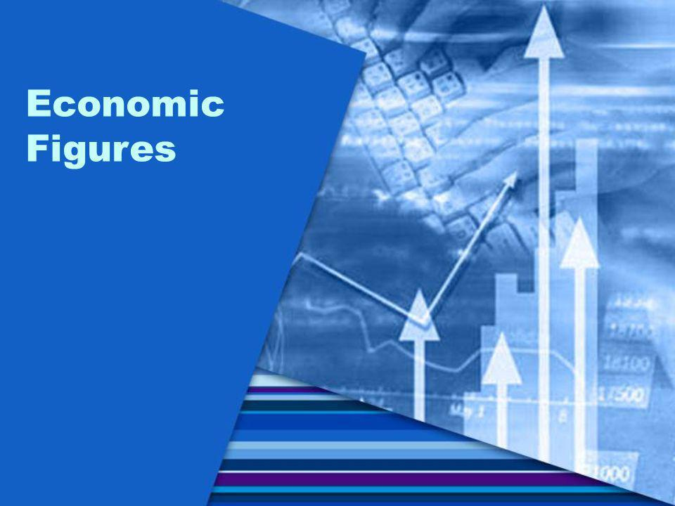 Israels Economy: Main Characteristics Export Oriented Growth Rapid Development of Technology & High-Tech Industries Entrepreneurial Culture Supportive Environment for Business Investment & R&D Incentives 4 Economic Figures